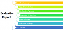 Contents of an Evaluation Report